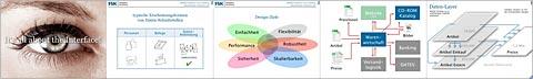 Vortragsfolien Vorschau - FileMaker als Multitalent für komplexe Schnittstellen