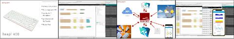FileMaker-and-Node-Red Vorlage